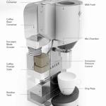 Cafetera Arist- componentes