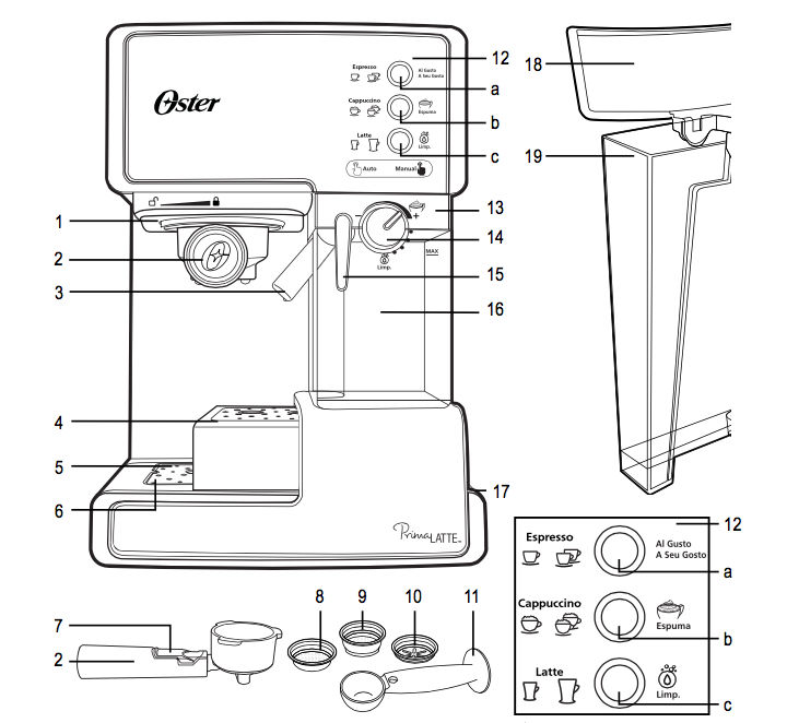 Características Oster Prima Latte