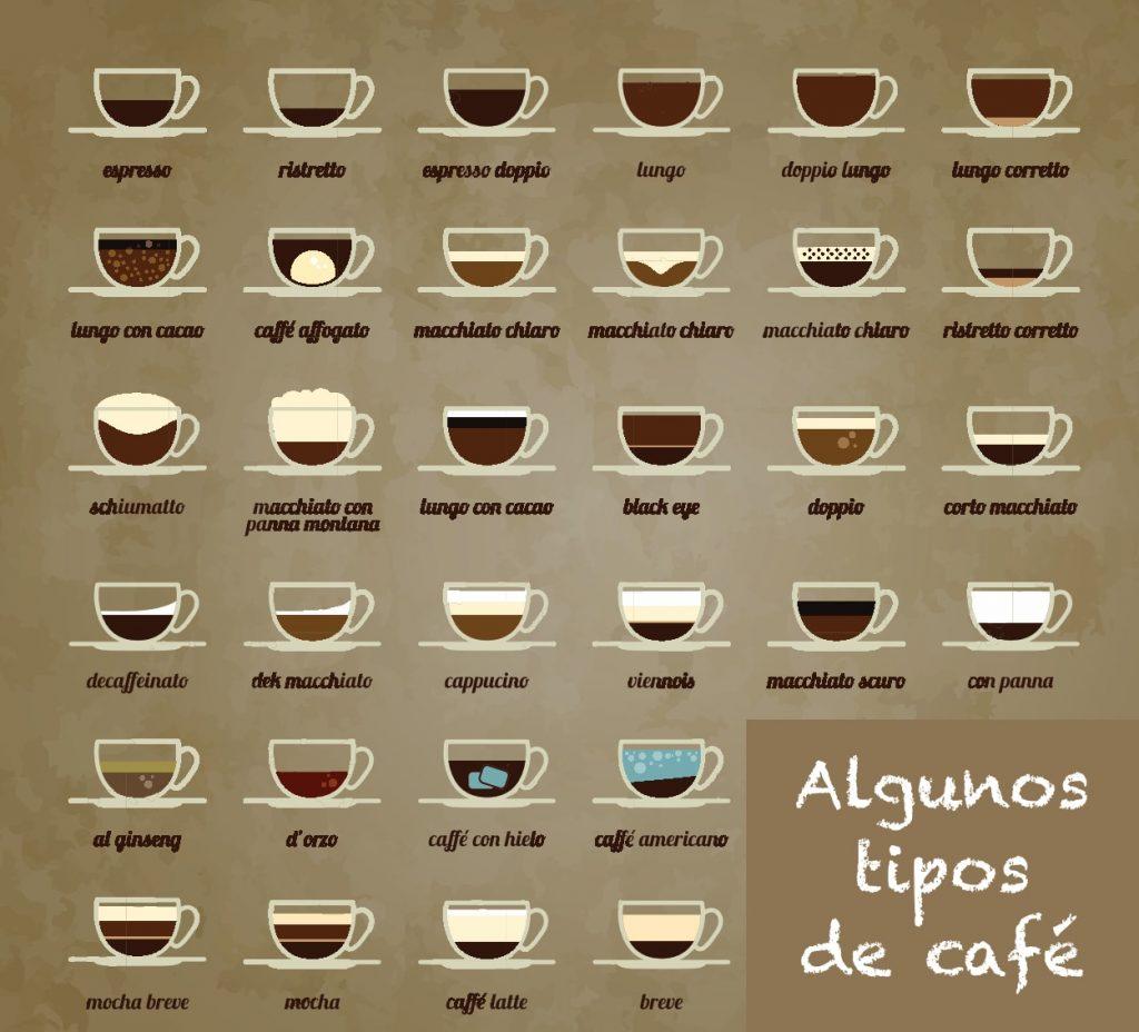 Algunas bebidas de café basadas en el café espresso